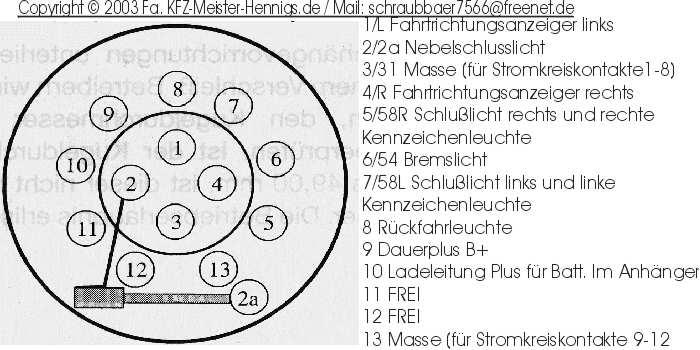 Atemberaubend Anhängerschaltpläne 7 Pin Rund Zeitgenössisch ...
